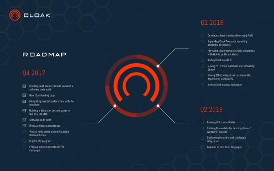 cloak-roadmap-1.pdf