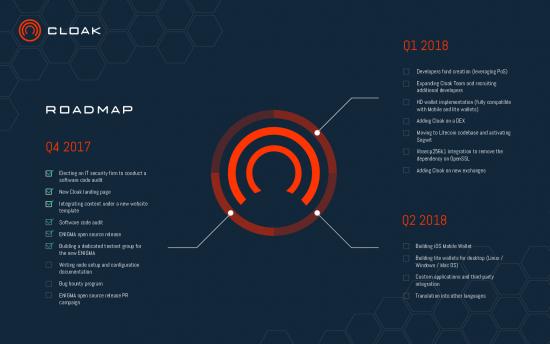 cloak-roadmap.pdf