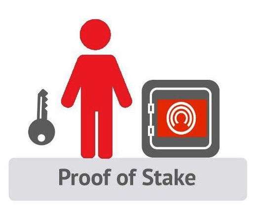 proof-of-stake-by-cloakcoin.png