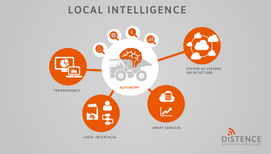 local-intelligence-distence-2018.jpg
