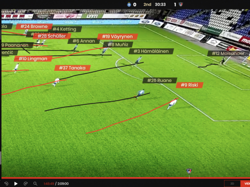 Wisesport's real-time football analytics were used in the Finnish Premier League's season ending