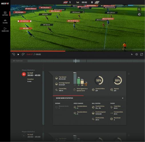 wisesport_eerikkila_player_timeline_en.png