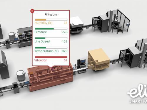 Wettbewerbsvorteil Echtzeit-Monitoring: So steuern Sie Produktionsanlagen optimal